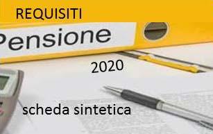 immagine pensioni 2020