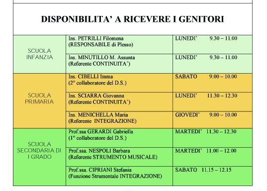 DISPONIBILITA' DOCENTI PER RICEVERE GENITORI RIT
